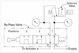 Valve Diagram versa valves announces v 316 series bypass valve scott nissan versa wiring diagram at reclaimingppi.co